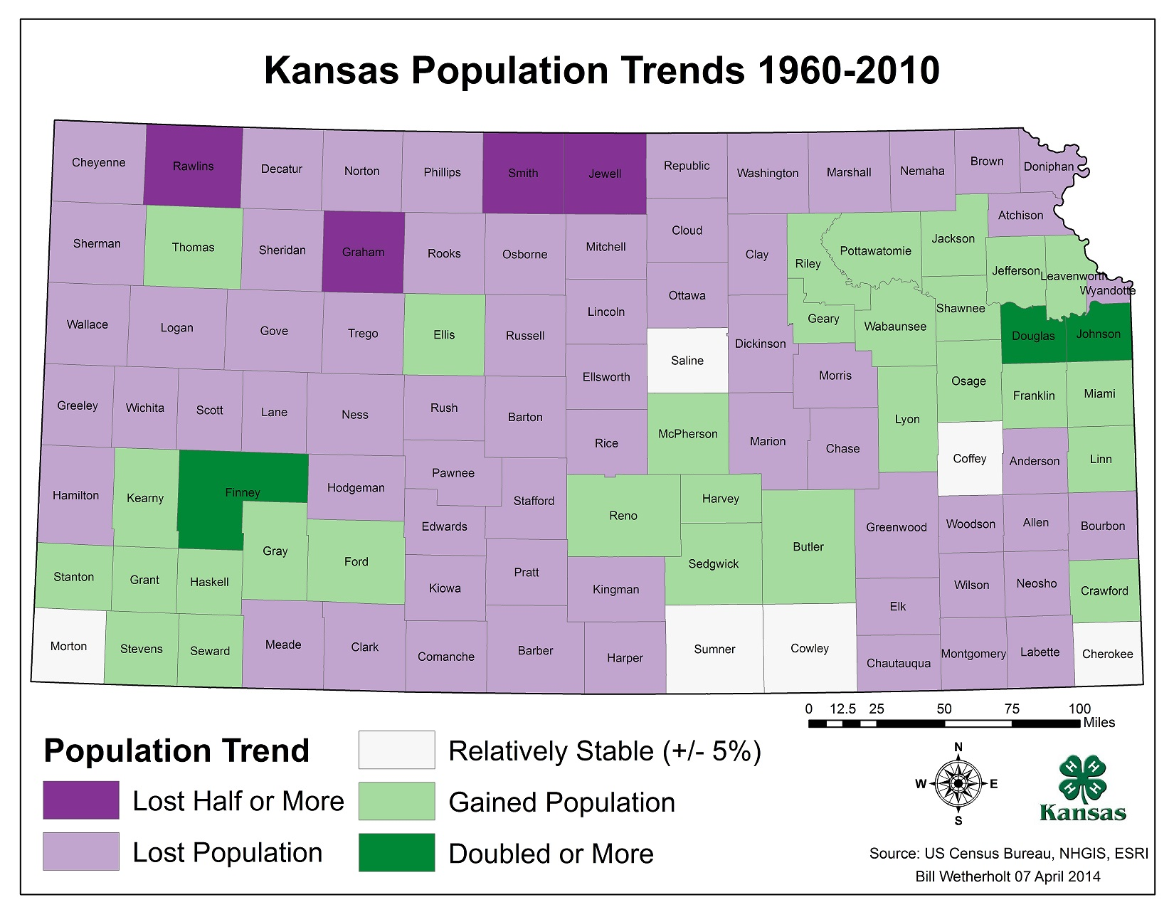 Kansas Population Trends